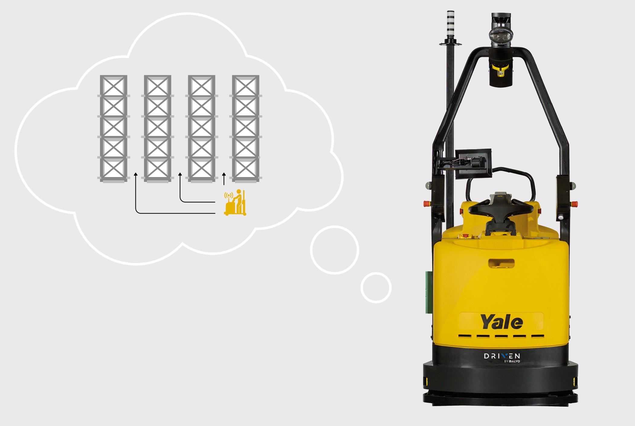 Soluzioni robotizzate Yale