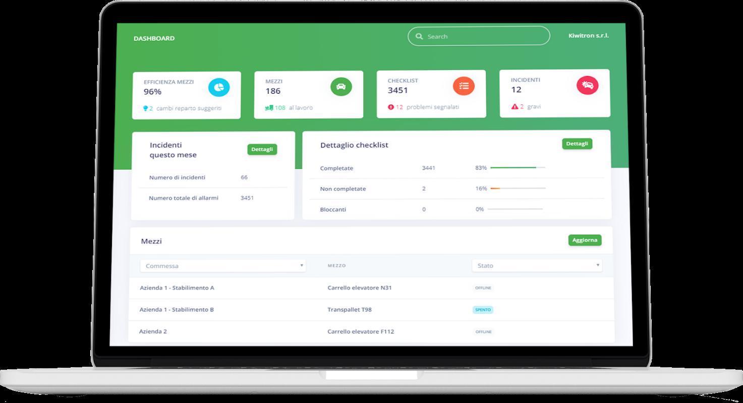 Kiwitron: il sistema ETS consente di accedere ai benefici della 4.0